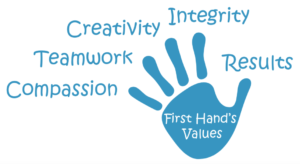 First Hand's Core Values are compassion, teamwork, creativity, integrity and results.